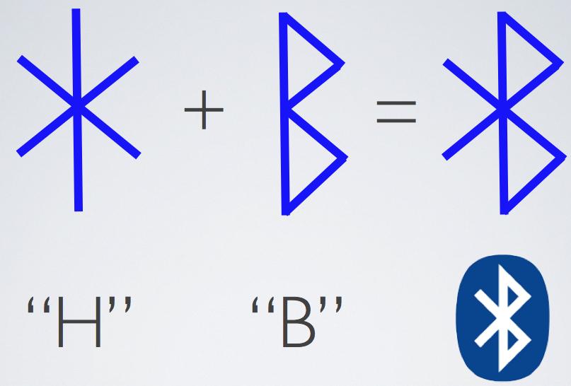 BlueTooth-Symbol