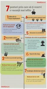 HotelGuru infografic