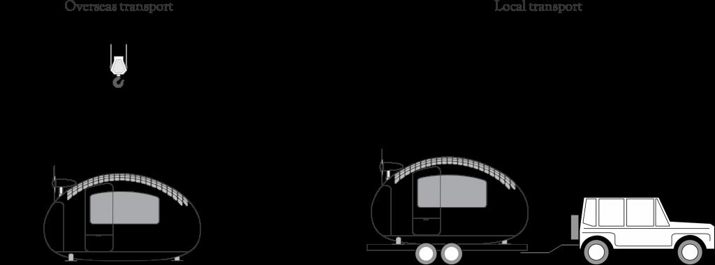 schemy-transport