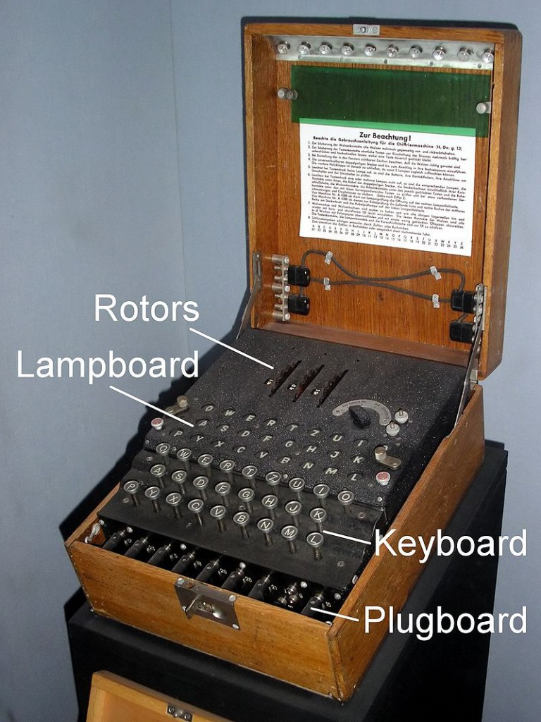 sursa: https://en.wikipedia.org/wiki/Enigma_machine#