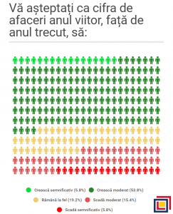 infografic-cifra-de-afaceri-sept-2016