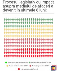 infografic-procesul-legislativ-sept-2016