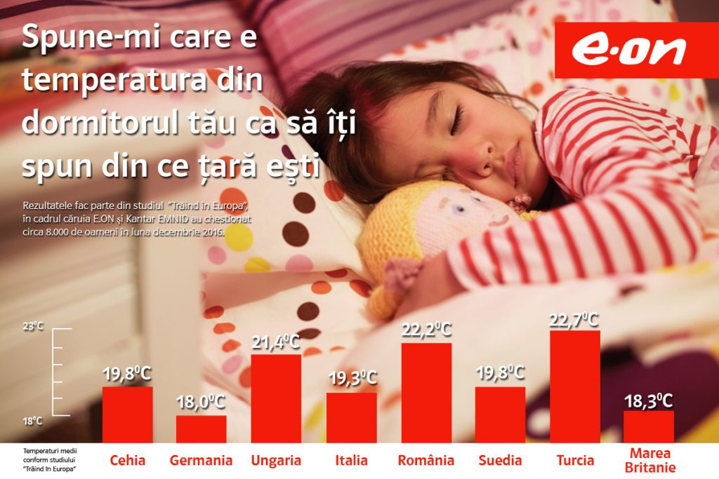 Temperatura din dormitor_Infografic