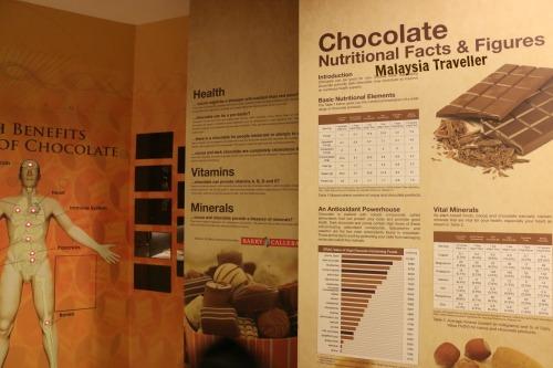 chocolate-museum-kota-damansara-health-benefits